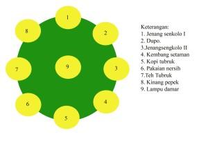 Diagarm 2 (2)